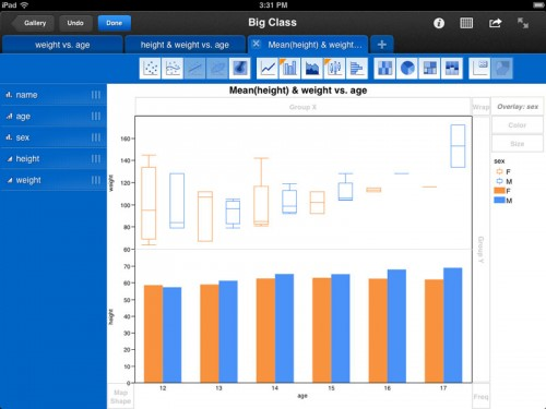 SAS Brings Hardcore Statstical Graphing to the iPad with JMP Graph Builder