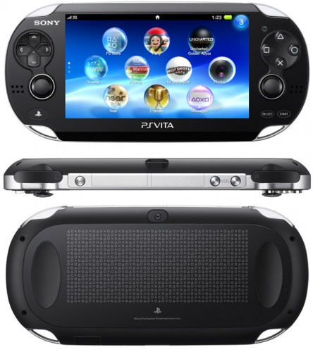 Sony Gaming Devices Games