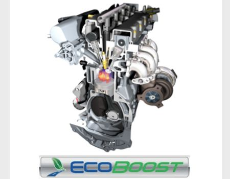 Ford Adds EcoBoost to the 2012 Edge Lineup