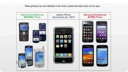 The Whole Samsung vs. Apple Legal Debate Summed Up in One Image