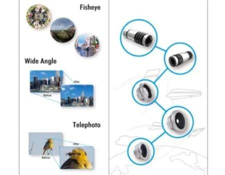 Fisheye + Wide Angle (+Macro) + 2X + 9X + 12X Telephoto Lens Combo for iPhone 5   Fisheye + Wide Angle (+Macro) + 2X + 9X + 12X Telephoto Lens Combo for iPhone 5