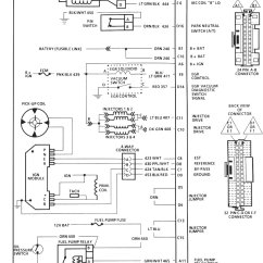 Ddec 2 Wiring Diagram 2002 F150 Ignition Detroit Sel V Ecm Wabco Air Brake