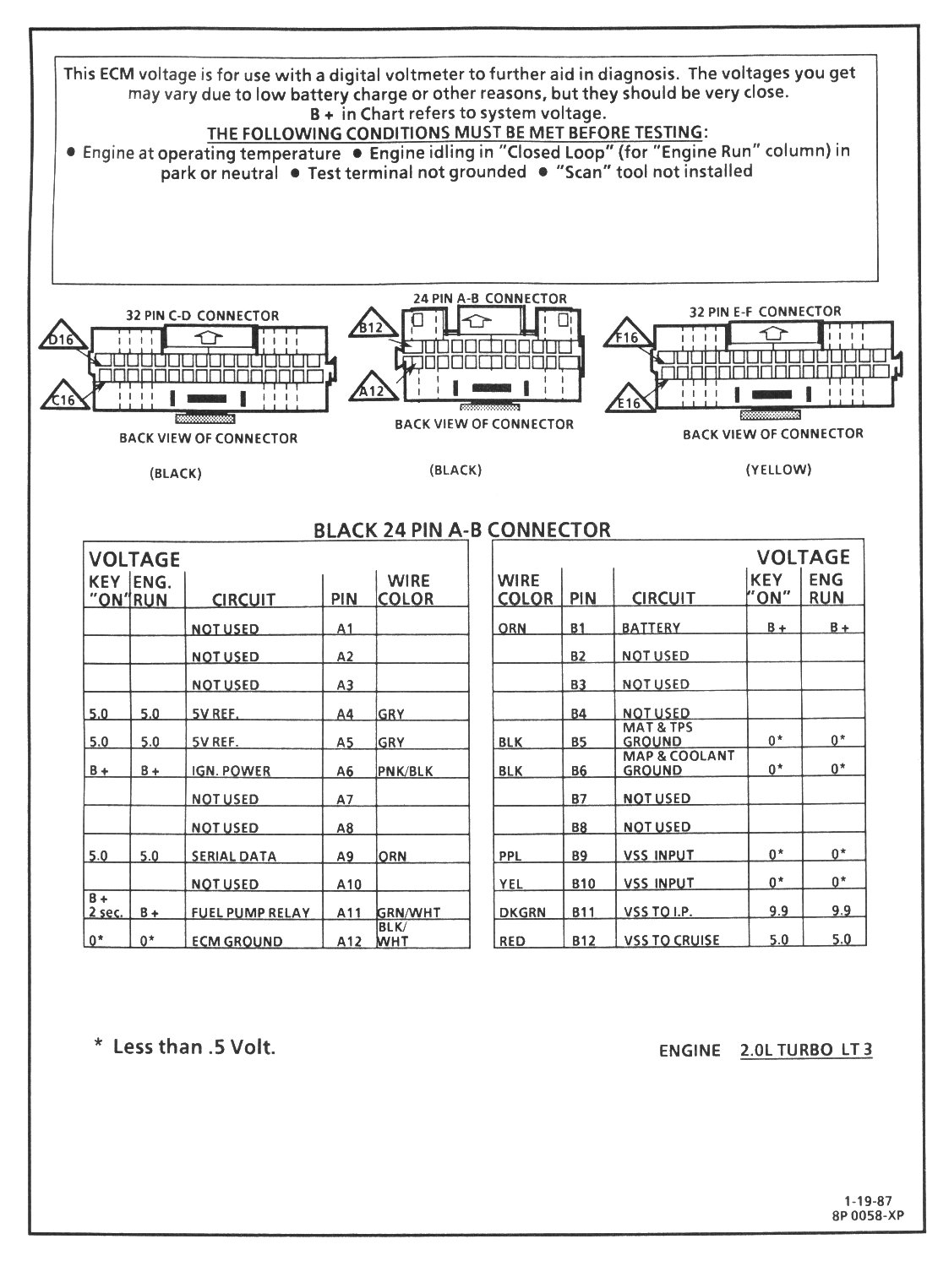 ddec 2 ecm wiring diagram ford falcon au stereo 5 25 images