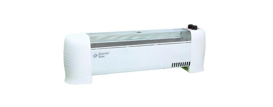 Comfort Zone Heater Element 1500