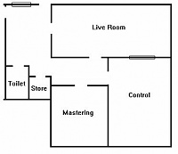 My ideal recording studio floor plans and acoustic setups