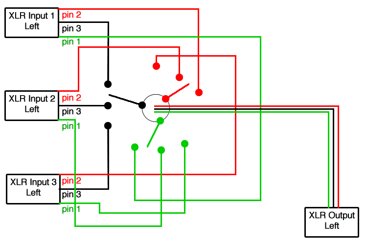 292455d1337301625 xlr input selector switch how do i stop pops switch diagram?resize=665%2C443 diagrams rotary 3 position wiring diagrams offsetguitars view 4 position selector switch wiring diagram at virtualis.co