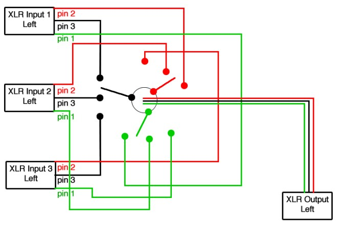3 Phase Selector Switch Wiring Diagram Wiring Diagram – Rotator Switch Wiring Diagram