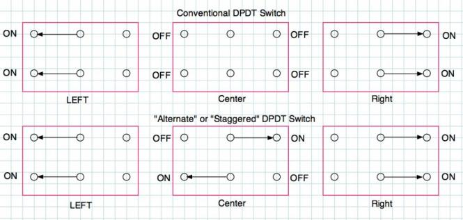 3 position toggle switch wiring diagram 3 image 3 position toggle switch wiring diagram wiring diagrams on 3 position toggle switch wiring diagram