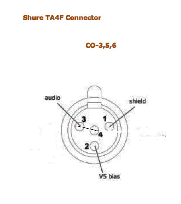 Wiring Diagram Audio Cable Shure : 32 Wiring Diagram
