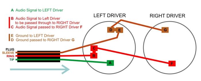 Wiring Diagram For Headphones – Readingrat Net