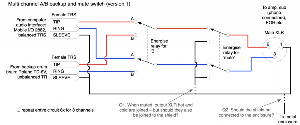 Incredible Ab Switch Wiring Wiring Digital Resources Ommitdefiancerspsorg