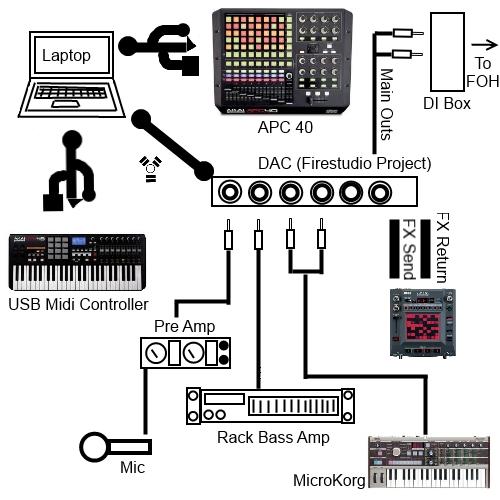 Digital Recording Studio Equipment Wiring Diagram Digital
