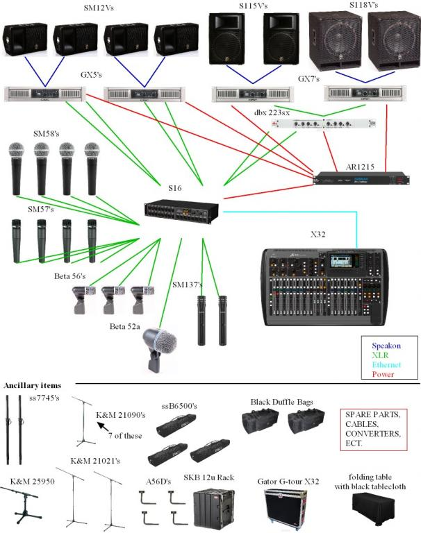 368204d1382299755 building new system need help setup book live sound setup diagram pdf mediafile sharing