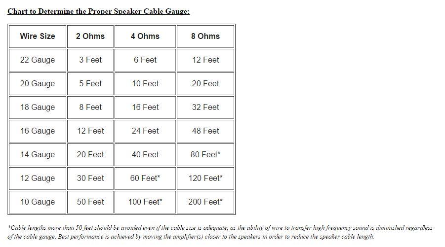 Conductive wire lengths dolgular conductive wire lengths dolgular greentooth Choice Image