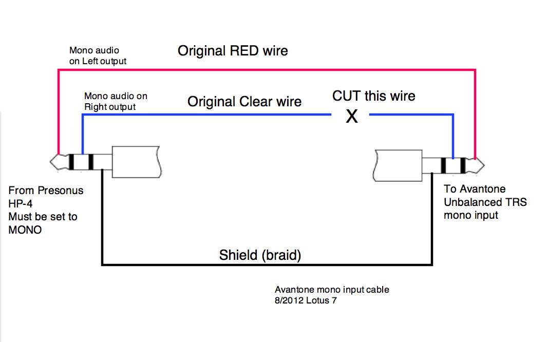 Xlr To Trs Wiring Diagram Stereo Jack To Xlr Wiring Wiring
