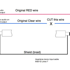 Stereo Jack Plug Wiring Diagram Thermoelectric Generator Mono To Rca Audio Schematic 1 4 Connectors Online 8 22