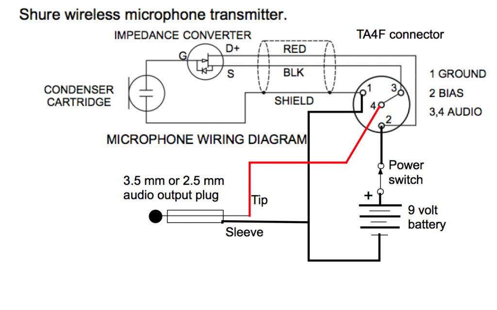 367640d1381874346 ta4f mini xlr 3 5mm adapter ta4f connections?resize=665%2C415&ssl=1 xlr male to female wiring diagram the best wiring diagram 2017 Basic Electrical Wiring Diagrams at panicattacktreatment.co