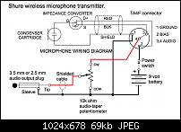 xlr connector wiring diagram vectra b diagrams ta4f mini to 3 5mm adapter gearslutz mic w level