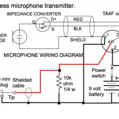 3 5 Mm To Xlr Wiring Diagram Guitar Jack Socket 5mm Mini Datamini Guide
