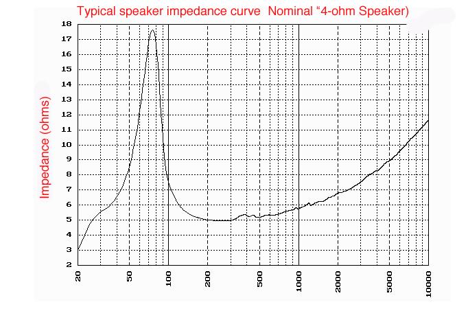 70 Volt Speaker With Volume Control Wiring Diagram Car