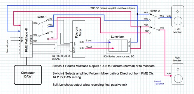 neutrik speakon connector wiring neutrik image neutrik xlr wiring diagram neutrik auto wiring diagram schematic on neutrik speakon connector wiring