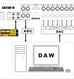 looptrotter satur 8 8ch summing mixer with saturation controls satur8 mastering [ 1743 x 1365 Pixel ]
