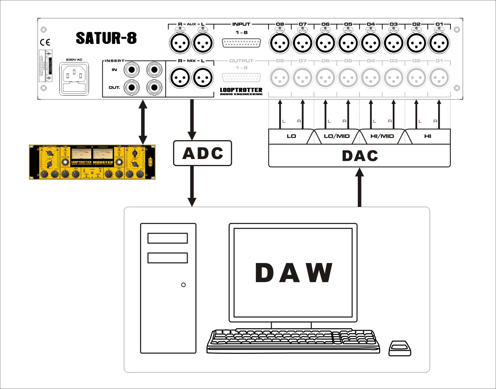 hight resolution of looptrotter satur 8 8ch summing mixer with saturation controls satur8 mastering