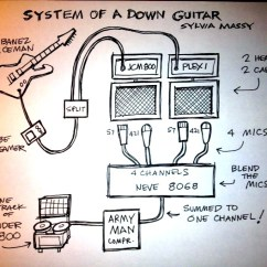 Guitar Rig Diagram 2005 Harley Softail Wiring System Of A Down S Raw Bass Sound Gearslutz Systemguitar Jpg