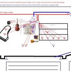 Pro Audio Wiring Diagrams 2011 Honda Accord Fuse Box Diagram I Just Felt Like Sharing My Next Gig Gearslutz