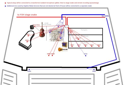 small resolution of 195625d1285947880 i just felt like sharing my next gig jamey simmons big band wiring diagram i