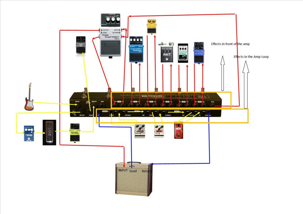 Fx Loop Diagram Along With Boss Noise Suppressor Effects Loop Pedal In