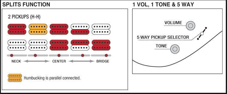 ibanez rg420 wiring diagram for kenwood ddx374bt 5 way switch with humbuckers gearslutz screen shot 2014 11 29
