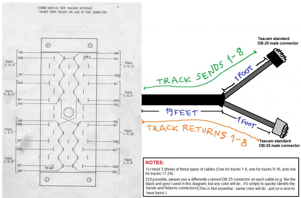 xlr trs cable wiring diagram ford 4 2 firing order urgent! need help with edac cabling on old soundcraft 1600 - gearslutz.com