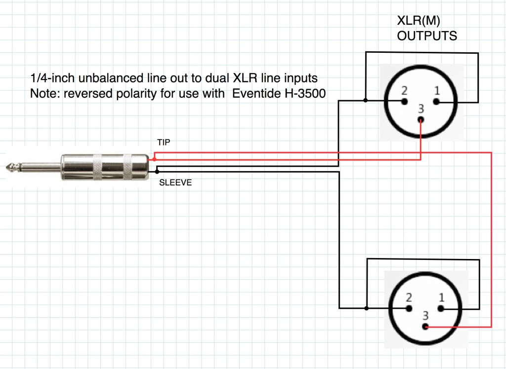 speakon cable wiring diagram 1996 chevy truck stereo nl4fx toyskids co neutrik xlr jvc elsavadorla ethernet subwoofer