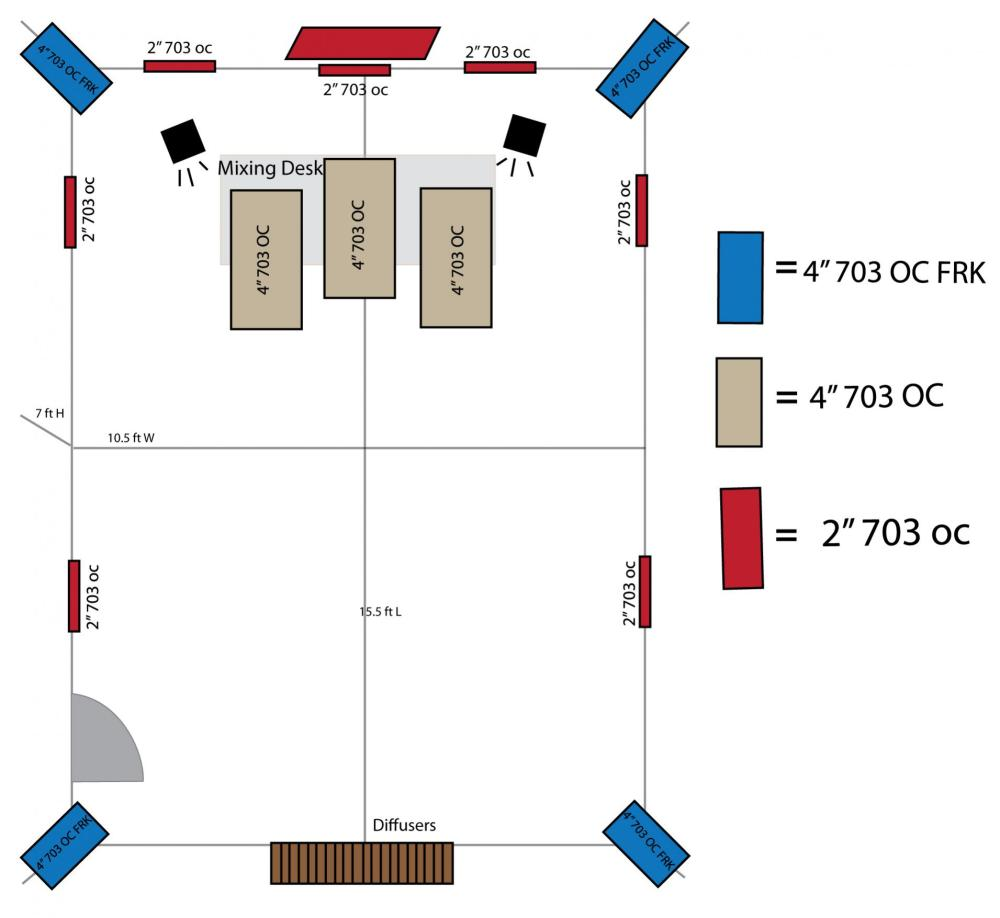 medium resolution of diy acoustic treatment for mixing room gearslutz acoustic guitar wiring diagrams acoustic room diagram