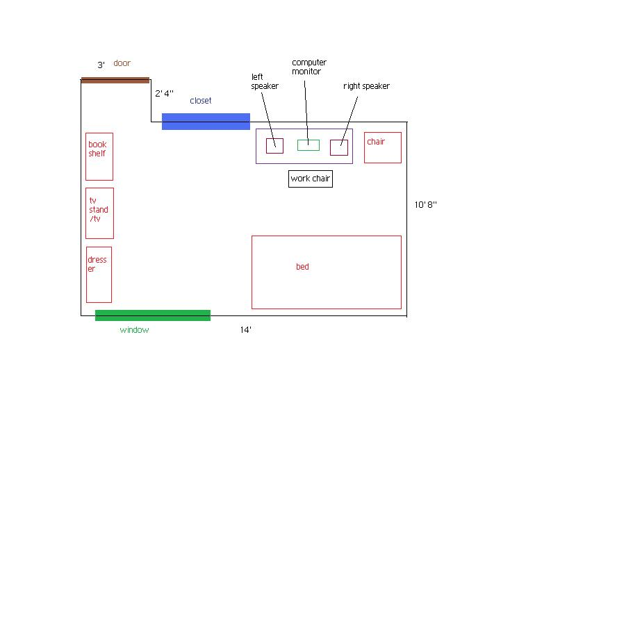 medium resolution of best speaker placement for my room diagram incl room setup