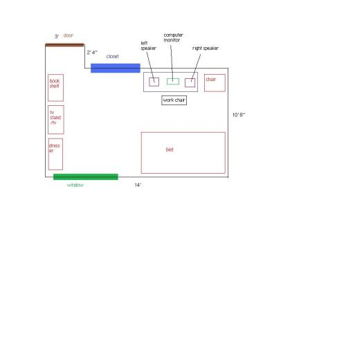 small resolution of best speaker placement for my room diagram incl room setup