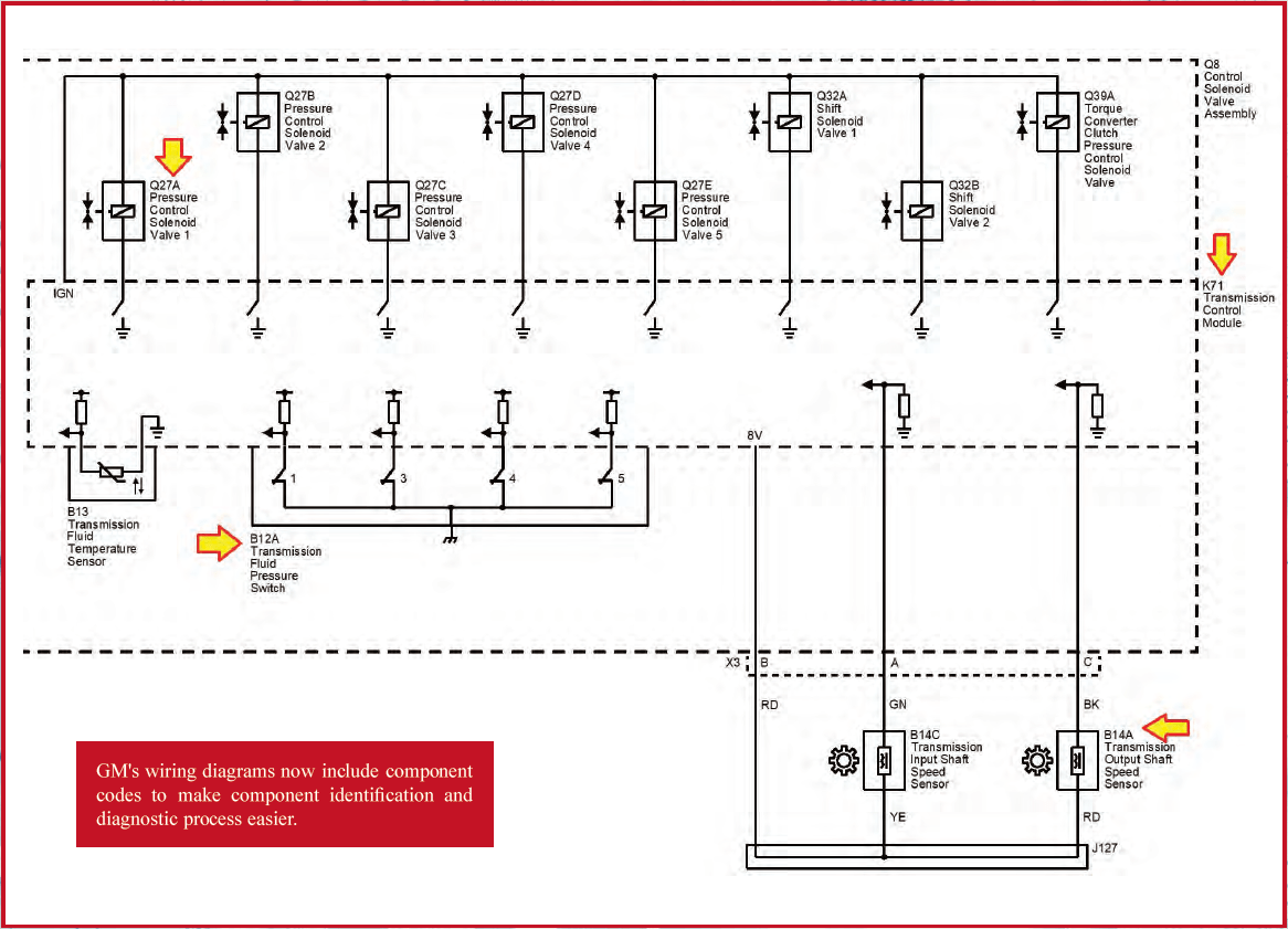 hight resolution of components wiring