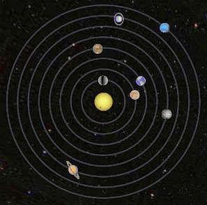 Planet Orrery in Google Earth Sky
