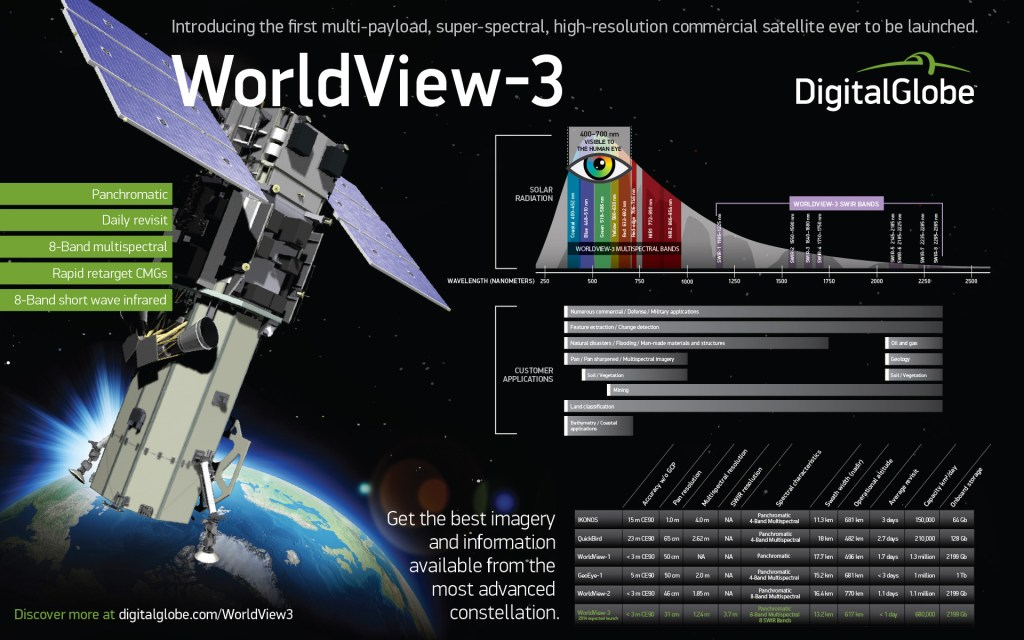 worldview-3-infographic