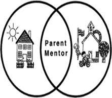 Parent Mentor