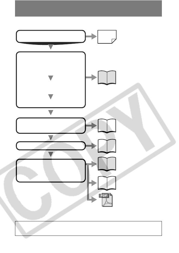 Handleiding Canon Powershot S3 IS (pagina 2 van 27) (English)