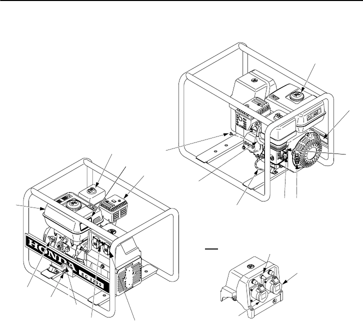 Handleiding Honda EC2200 (pagina 7 van 24) (Nederlands)