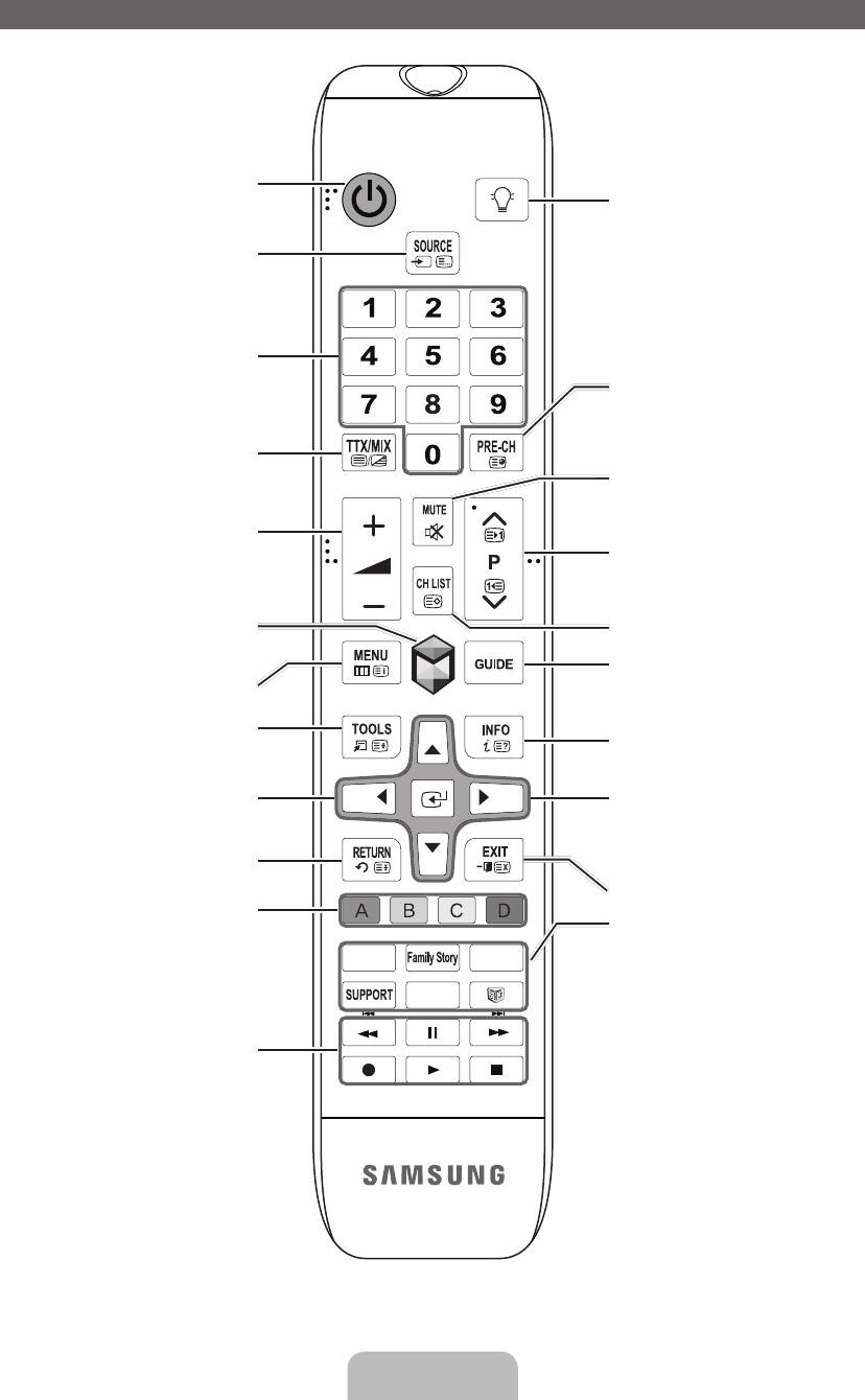 Handleiding Samsung UE46ES8000 (pagina 10 van 93) (Deutsch