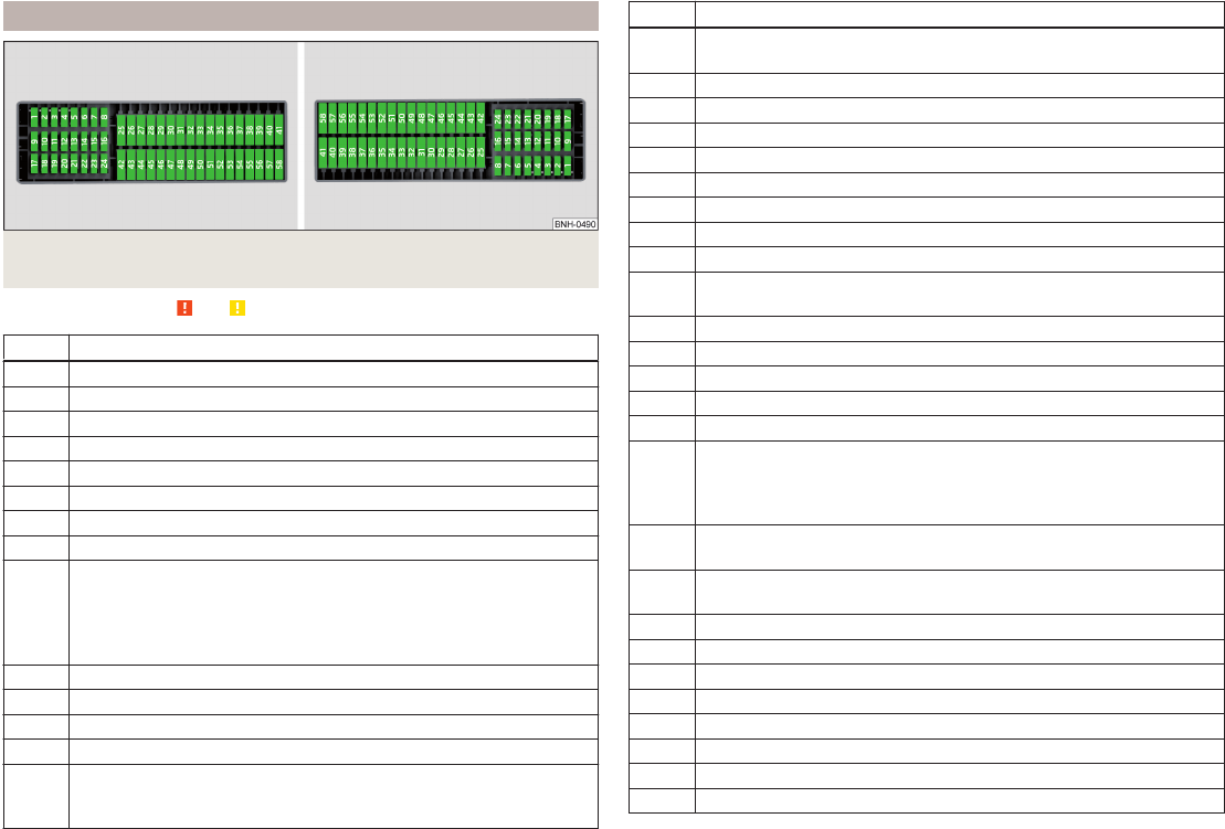 hight resolution of assignment of the fuses in the dash panel handleiding skoda rapid skoda rapid fuse box diagram