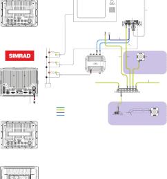 wiring network a simrad [ 964 x 1189 Pixel ]