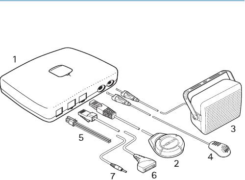 Handleiding Nokia CK-7W (pagina 7 van 24) (Nederlands)