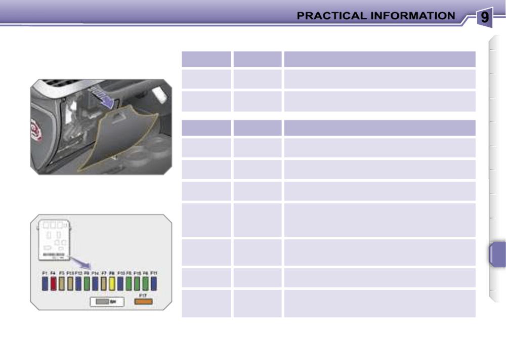 medium resolution of peugeot 207 fuse box headlight