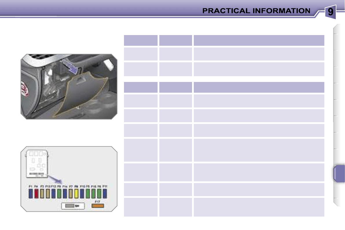 hight resolution of peugeot 207 fuse box headlight