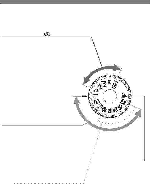 Handleiding Canon EOS 1100D (pagina 16 van 84) (Nederlands)
